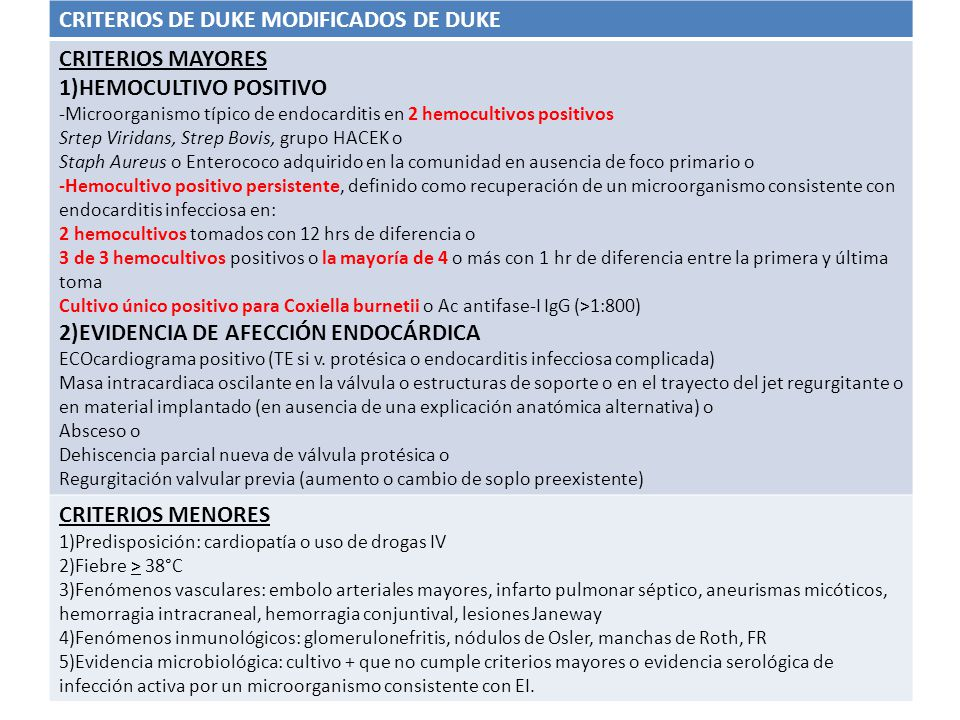 CRITERIOS DE DUKE MODIFICADOS DE DUKE CRITERIOS MAYORES