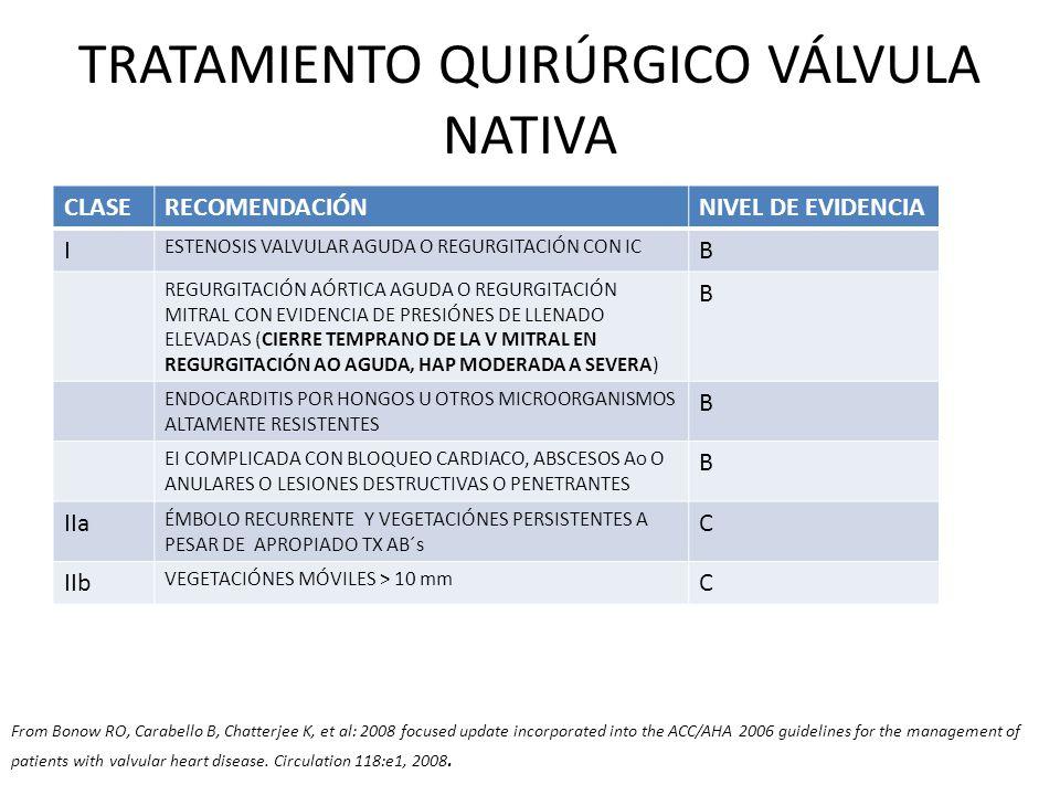 TRATAMIENTO QUIRÚRGICO VÁLVULA NATIVA