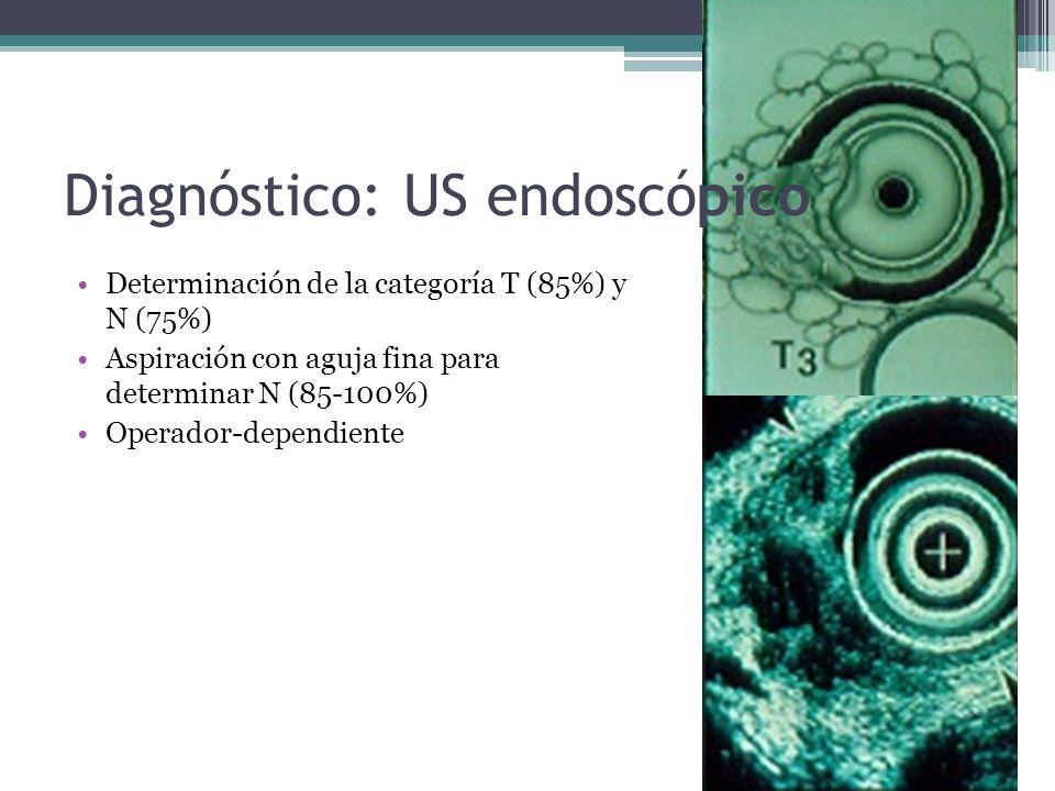 Diagnóstico: US endoscópico