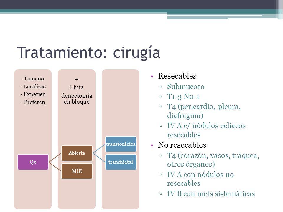 Tratamiento: cirugía Resecables No resecables Submucosa T1-3 N0-1