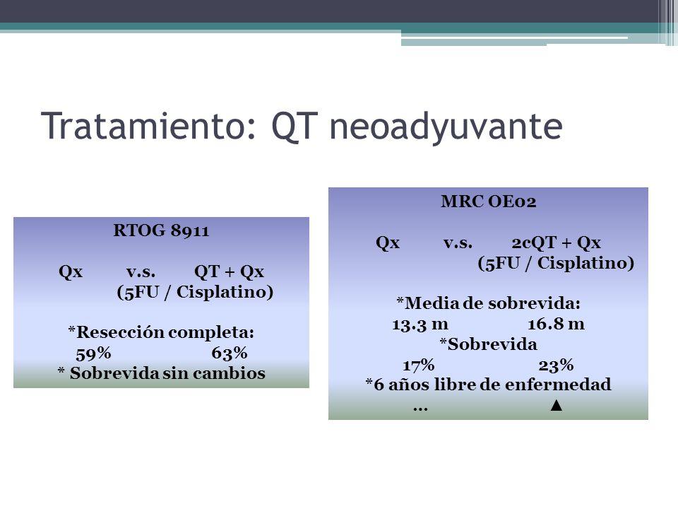 Tratamiento: QT neoadyuvante
