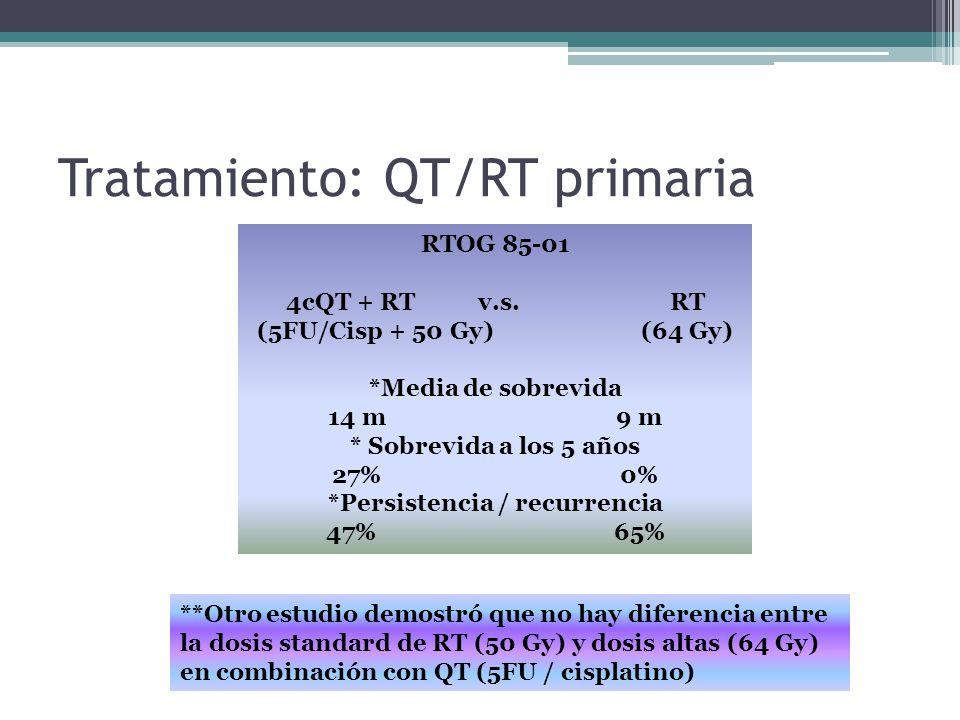 Tratamiento: QT/RT primaria