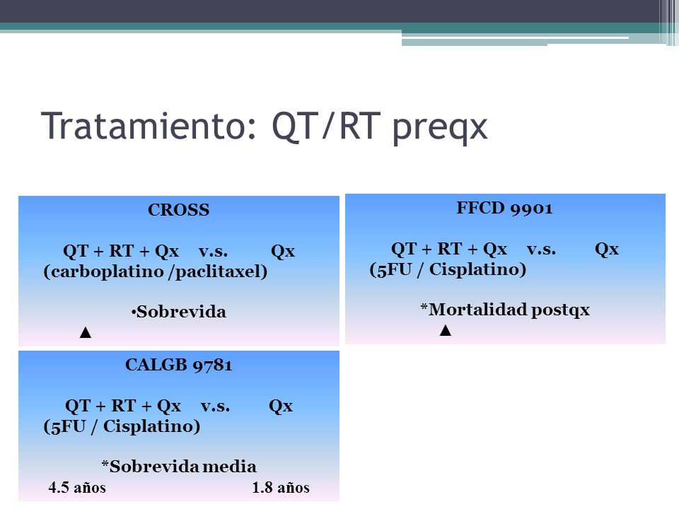 Tratamiento: QT/RT preqx