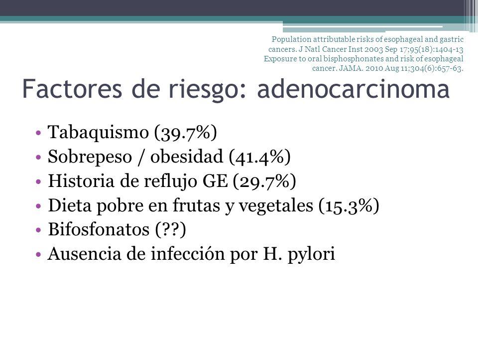 Factores de riesgo: adenocarcinoma