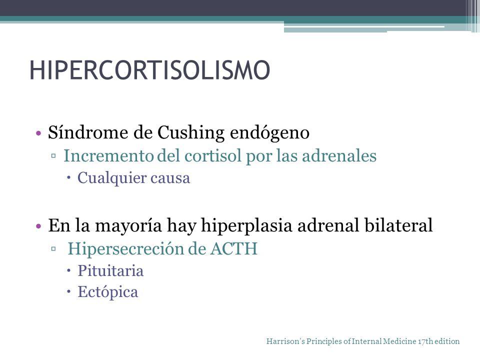 HIPERCORTISOLISMO Síndrome de Cushing endógeno