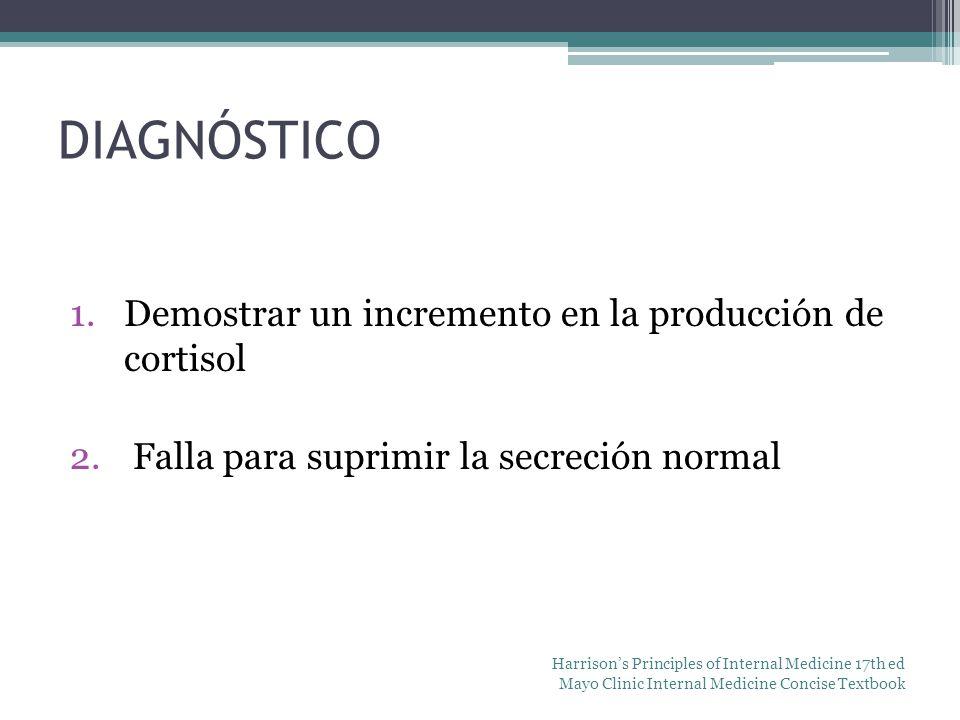 DIAGNÓSTICO Demostrar un incremento en la producción de cortisol