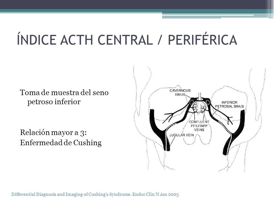 Índice ACTH central / periférica