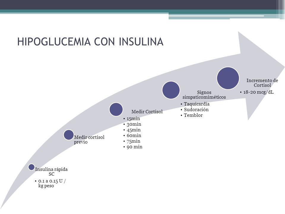 HIPOGLUCEMIA CON INSULINA
