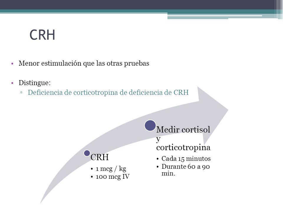 CRH Menor estimulación que las otras pruebas Distingue: