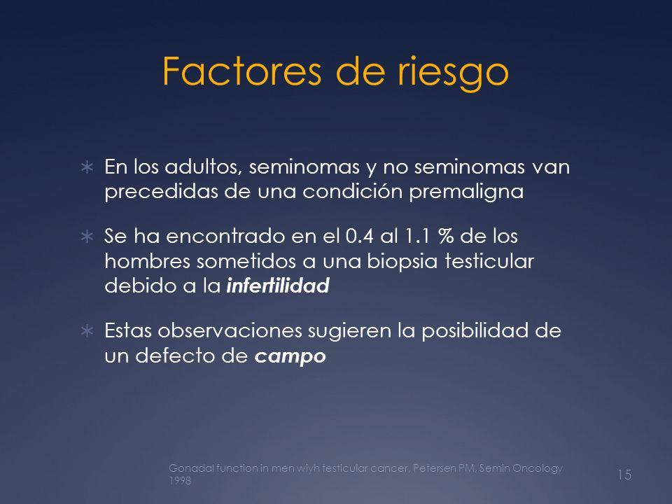Factores de riesgo En los adultos, seminomas y no seminomas van precedidas de una condición premaligna.