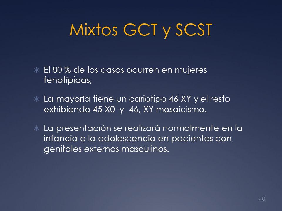 Mixtos GCT y SCST El 80 % de los casos ocurren en mujeres fenotípicas,