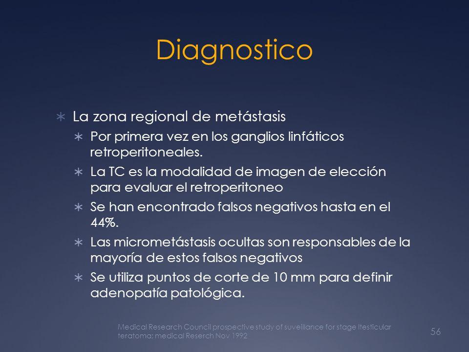 Diagnostico La zona regional de metástasis