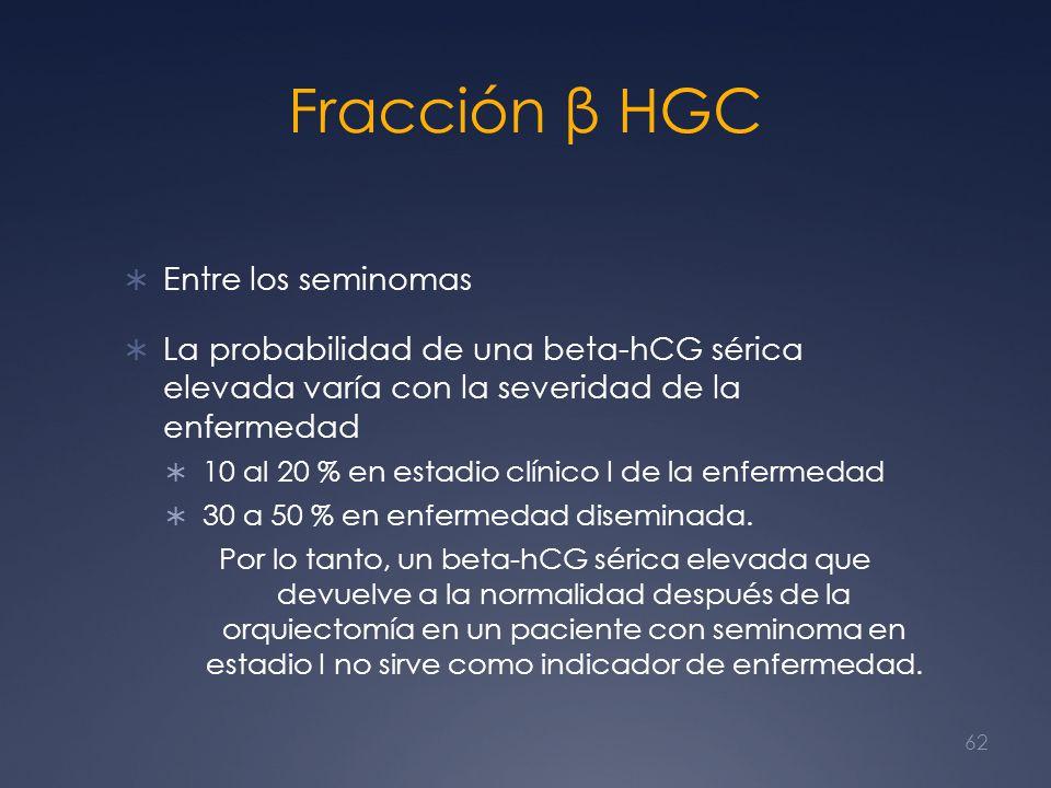 Fracción β HGC Entre los seminomas