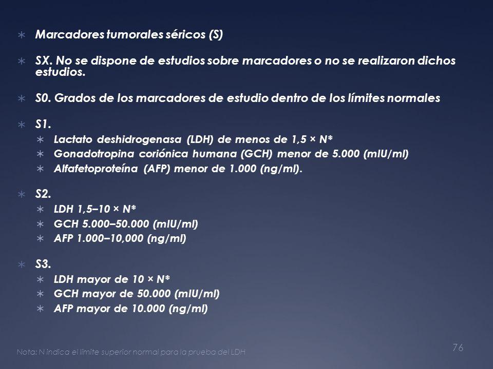 Marcadores tumorales séricos (S)