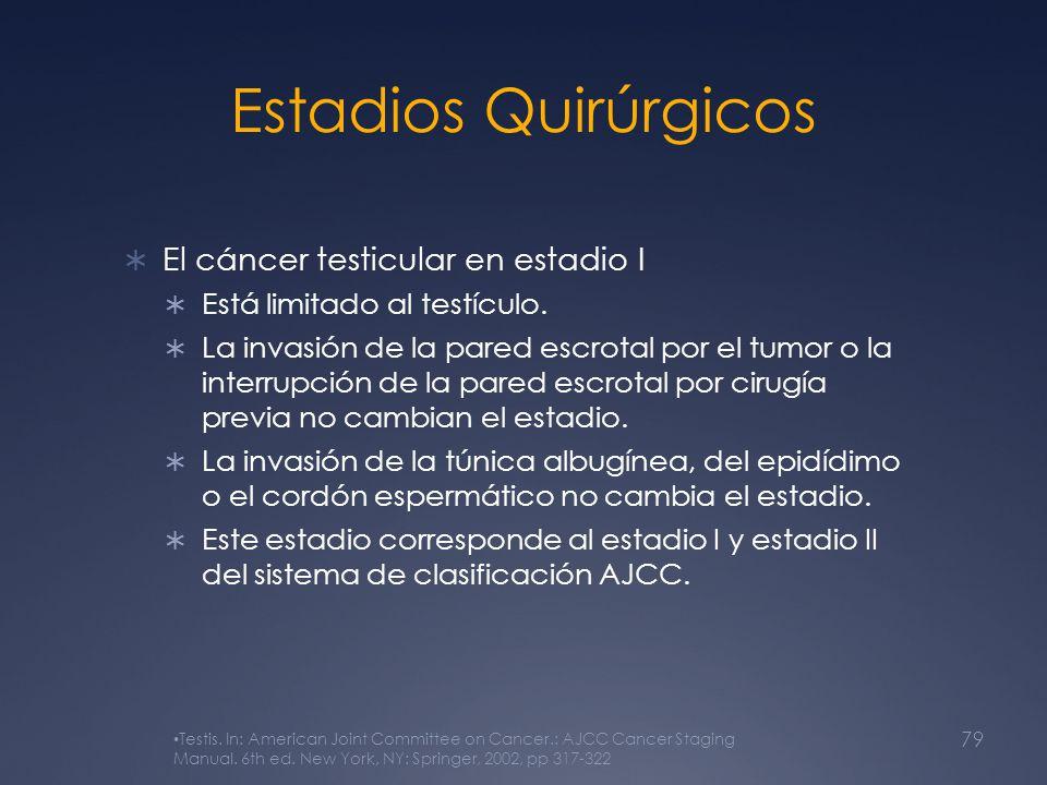Estadios Quirúrgicos El cáncer testicular en estadio I