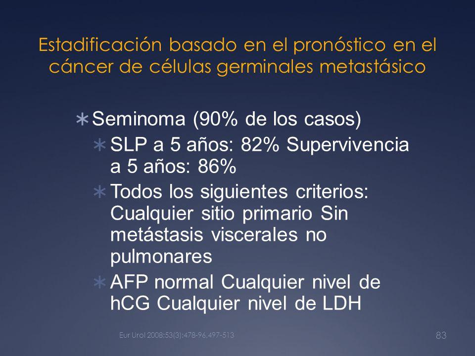 Seminoma (90% de los casos)
