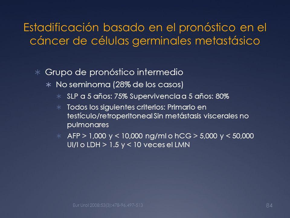 Estadificación basado en el pronóstico en el cáncer de células germinales metastásico