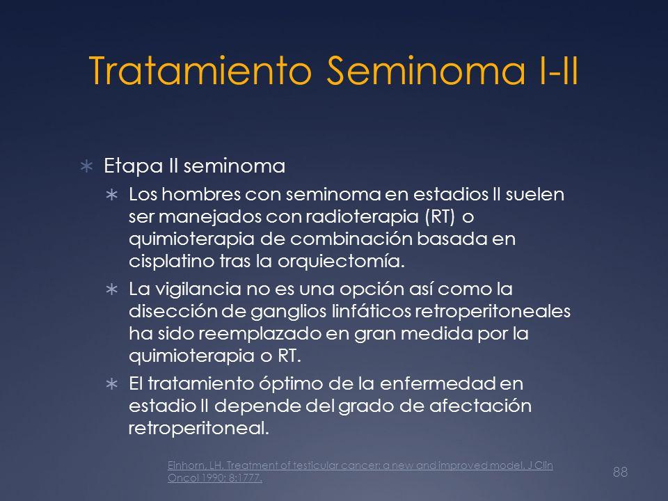 Tratamiento Seminoma I-II