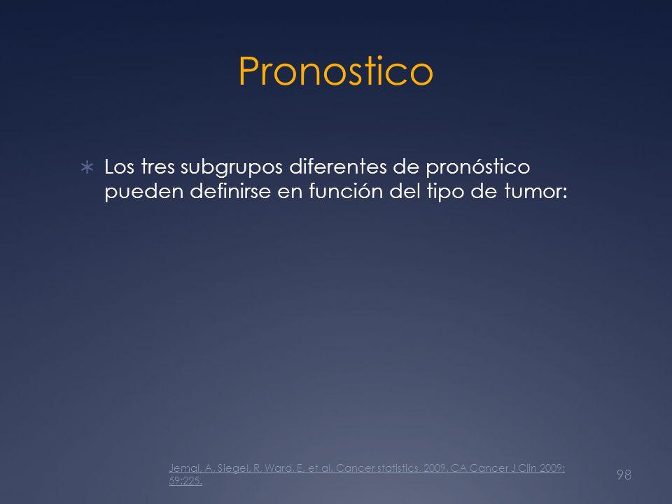 Pronostico Los tres subgrupos diferentes de pronóstico pueden definirse en función del tipo de tumor: