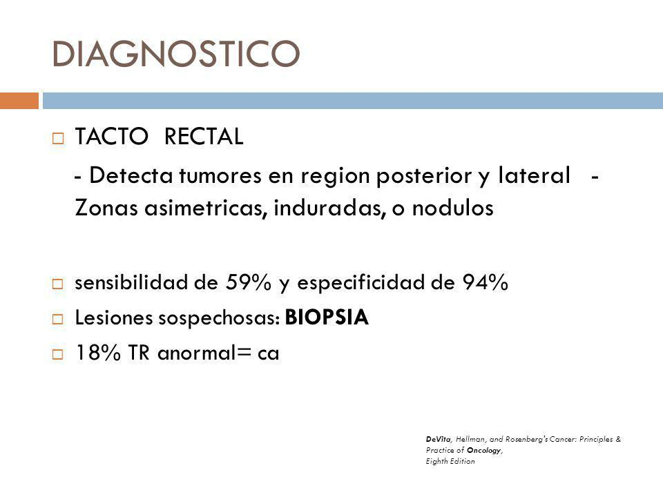 DIAGNOSTICO TACTO RECTAL