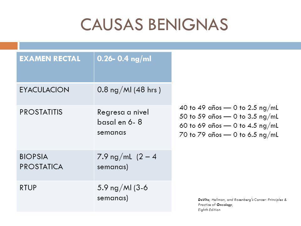 CAUSAS BENIGNAS EXAMEN RECTAL 0.26- 0.4 ng/ml EYACULACION