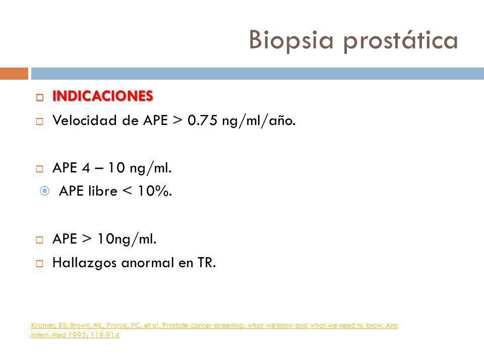 Biopsia prostática INDICACIONES Velocidad de APE > 0.75 ng/ml/año.