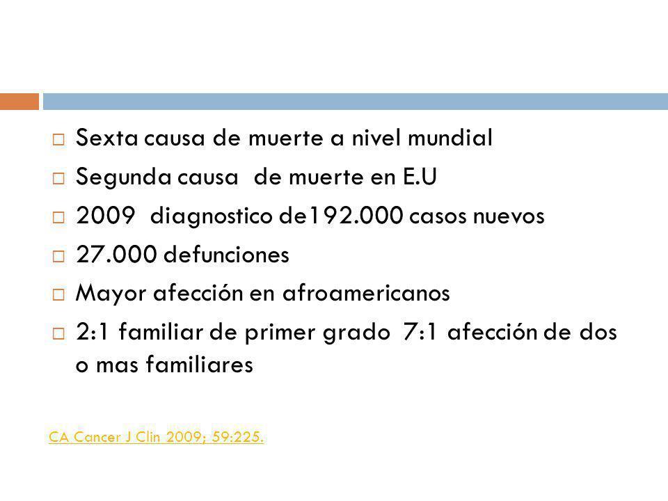 Sexta causa de muerte a nivel mundial Segunda causa de muerte en E.U