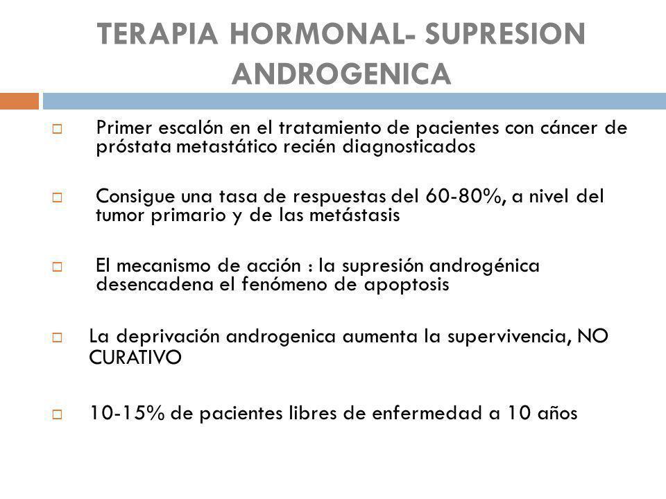 TERAPIA HORMONAL- SUPRESION ANDROGENICA