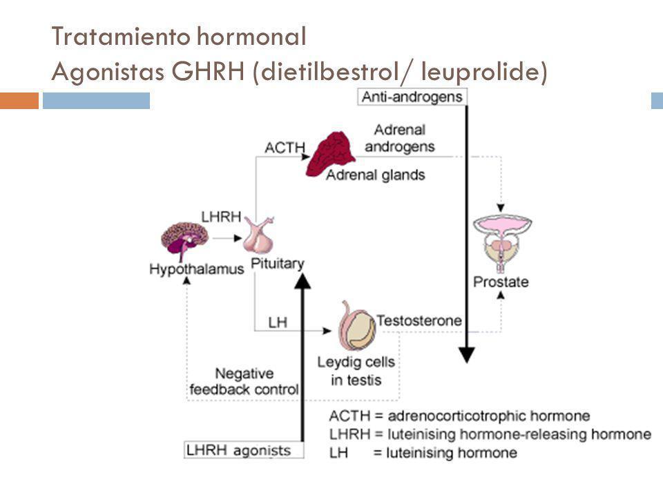Tratamiento hormonal Agonistas GHRH (dietilbestrol/ leuprolide)