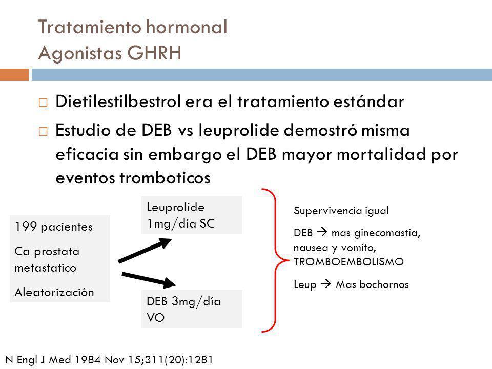 Tratamiento hormonal Agonistas GHRH