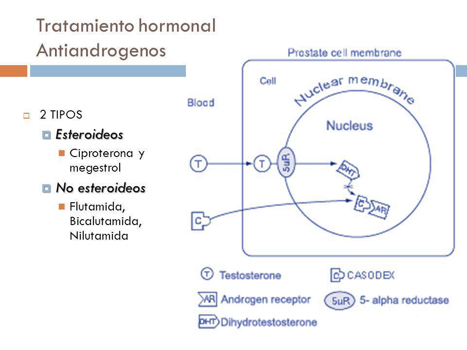 Tratamiento hormonal Antiandrogenos