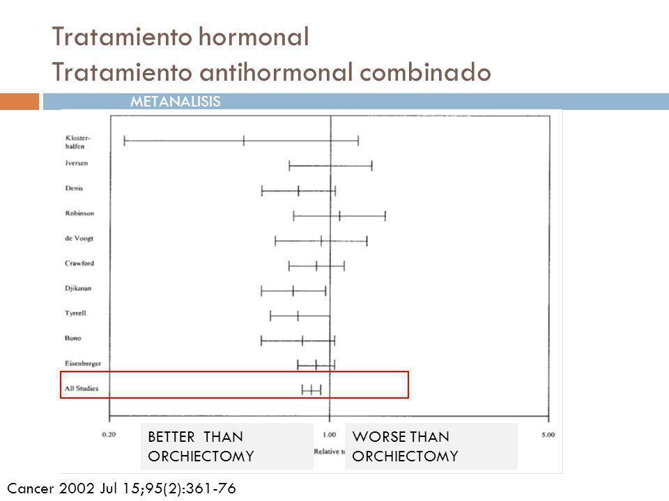Tratamiento hormonal Tratamiento antihormonal combinado