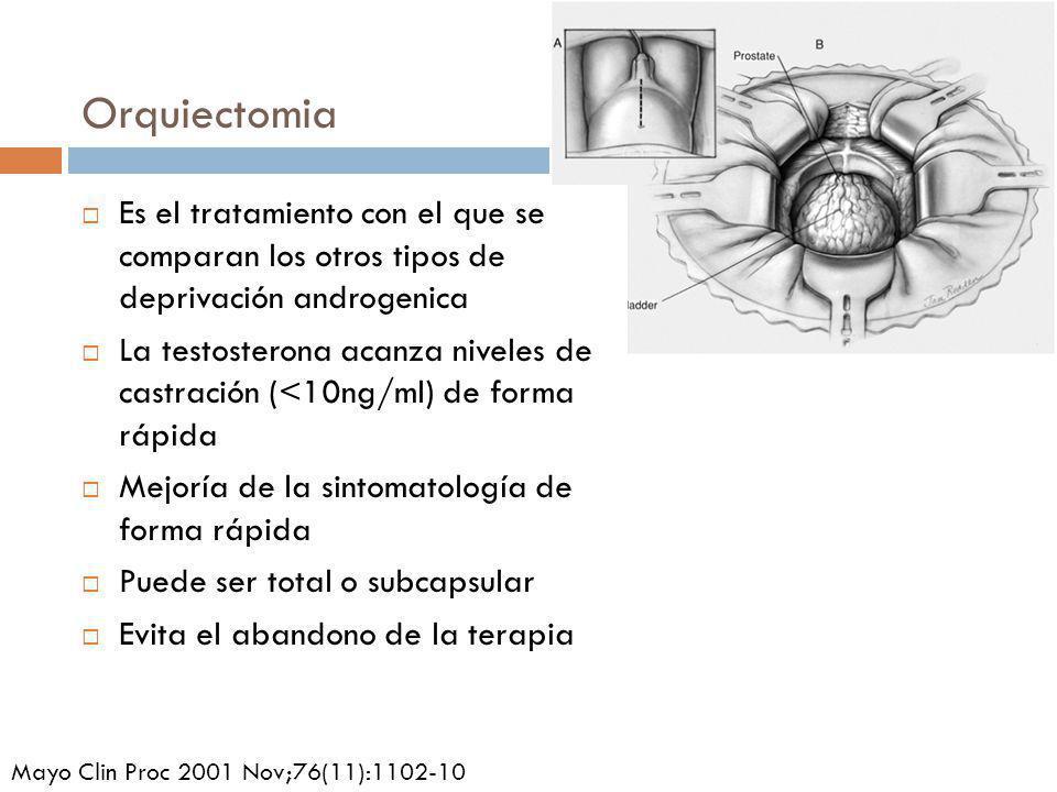 Orquiectomia Es el tratamiento con el que se comparan los otros tipos de deprivación androgenica.