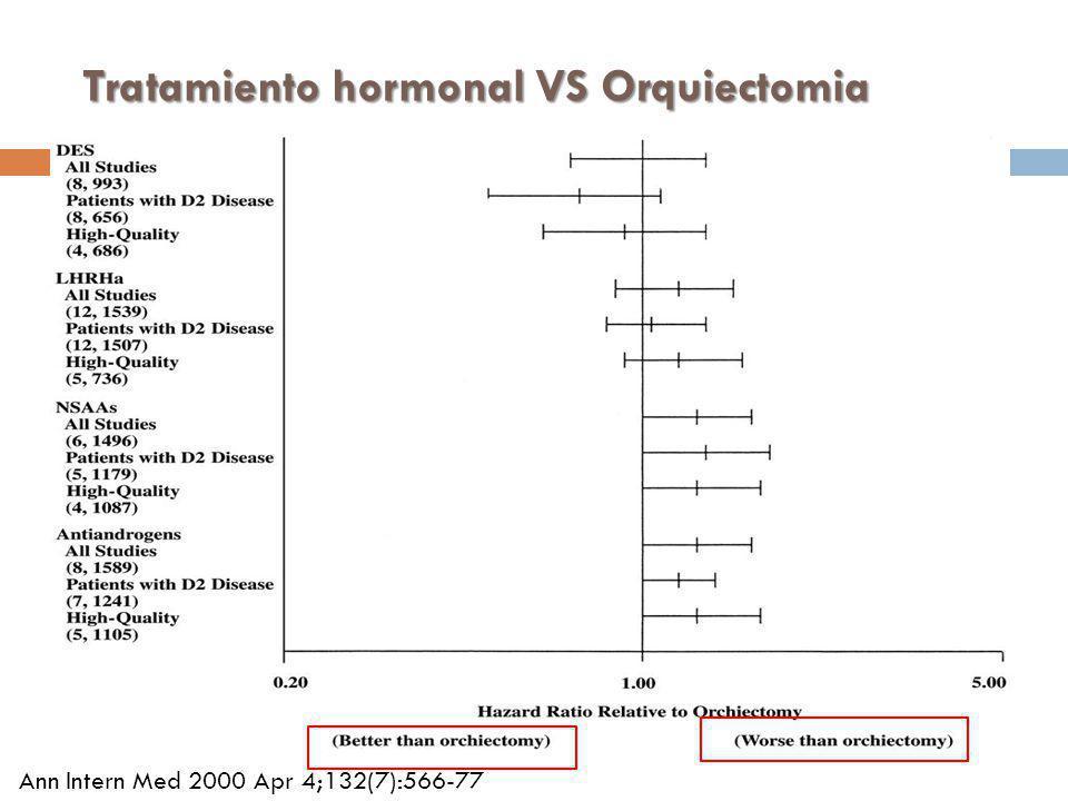 Tratamiento hormonal VS Orquiectomia