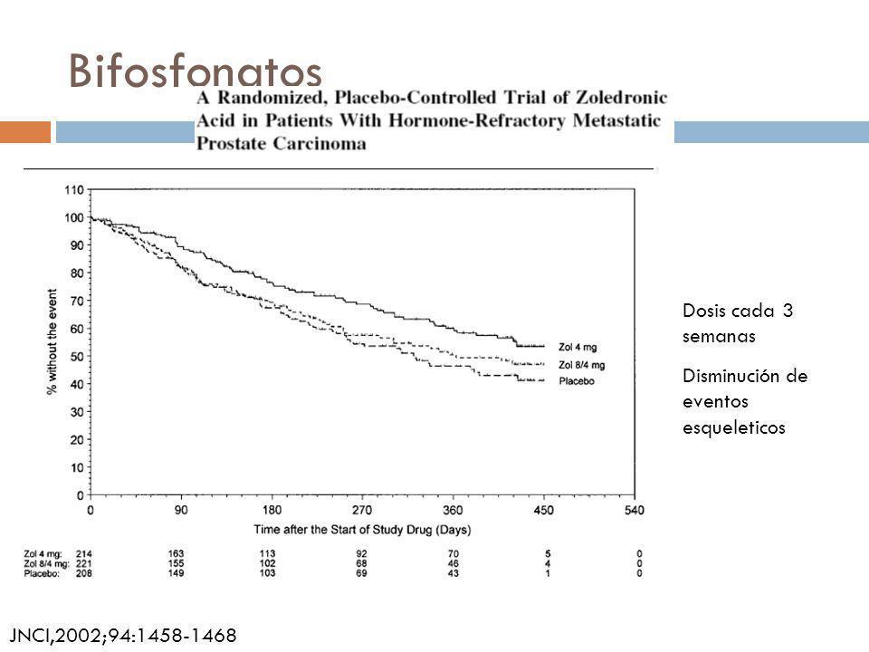 Bifosfonatos Dosis cada 3 semanas Disminución de eventos esqueleticos