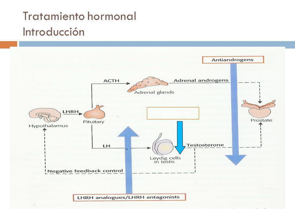 Tratamiento hormonal Introducción