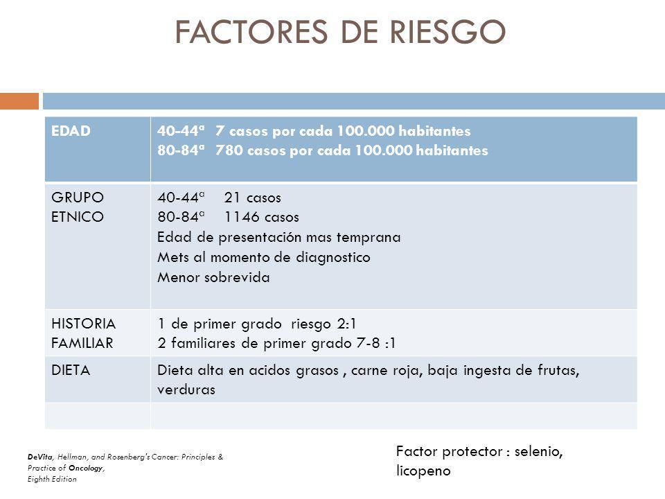 FACTORES DE RIESGO EDAD 40-44ª 7 casos por cada 100.000 habitantes