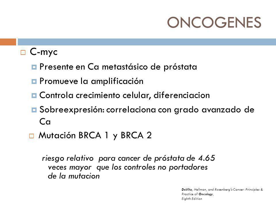 ONCOGENES C-myc Mutación BRCA 1 y BRCA 2