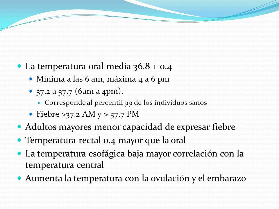 La temperatura oral media 36.8 + 0.4