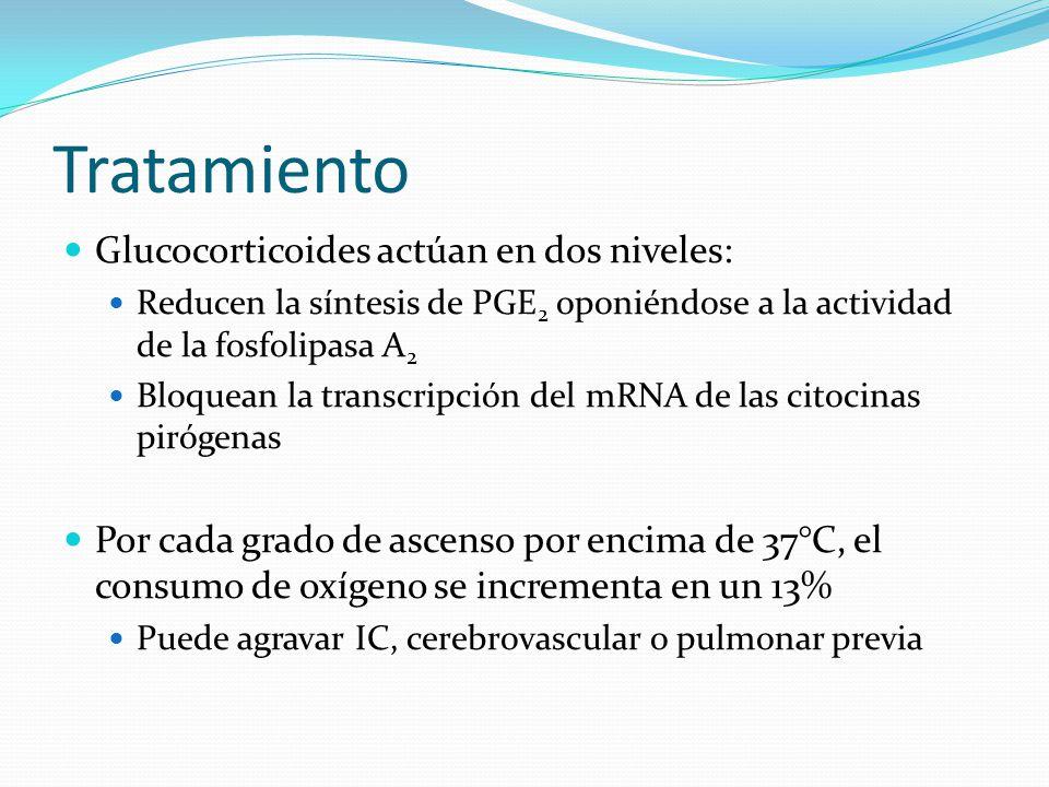 Tratamiento Glucocorticoides actúan en dos niveles: