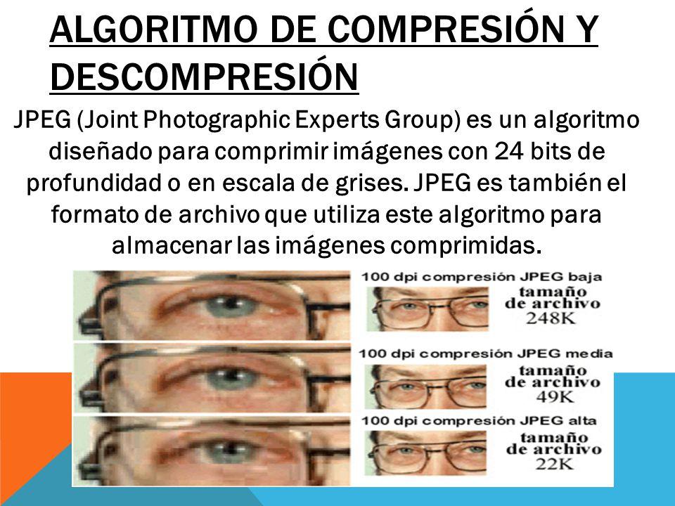 Algoritmo de Compresión y descompresión