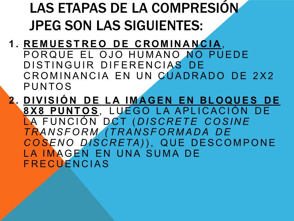 Las etapas de la compresión JPEG son las siguientes: