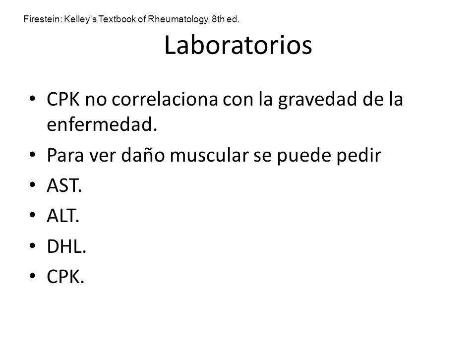 Laboratorios CPK no correlaciona con la gravedad de la enfermedad.
