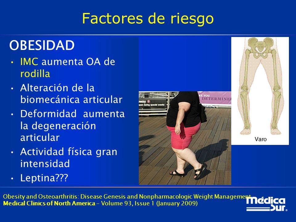 Factores de riesgo OBESIDAD IMC aumenta OA de rodilla