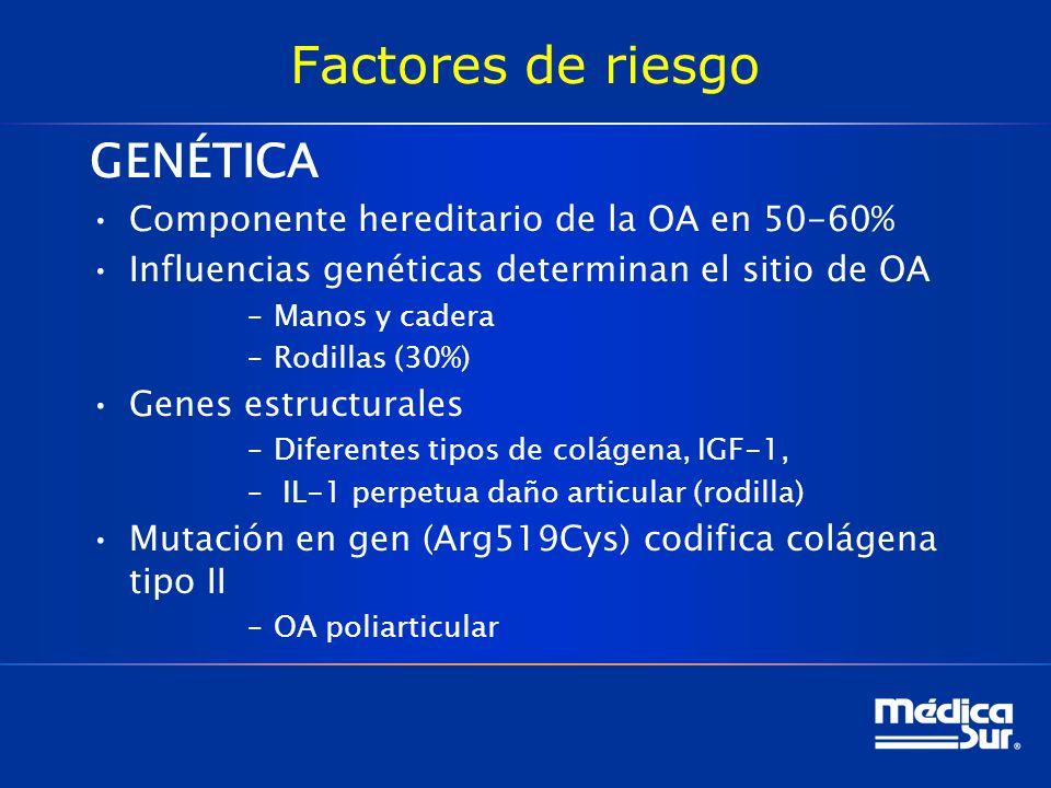 Factores de riesgo GENÉTICA Componente hereditario de la OA en 50-60%