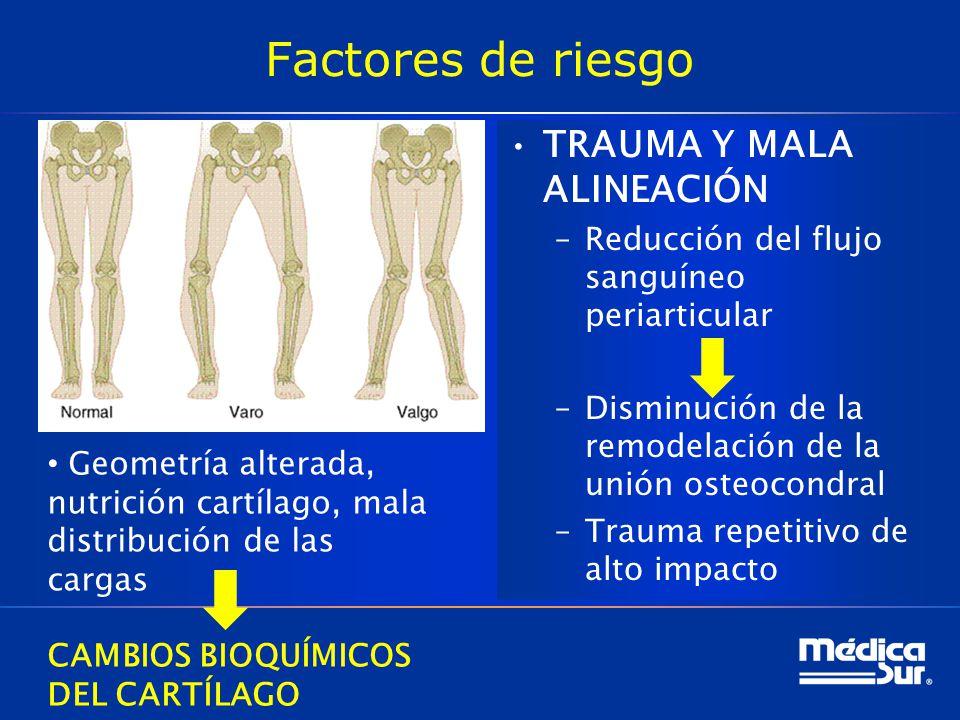 Factores de riesgo TRAUMA Y MALA ALINEACIÓN