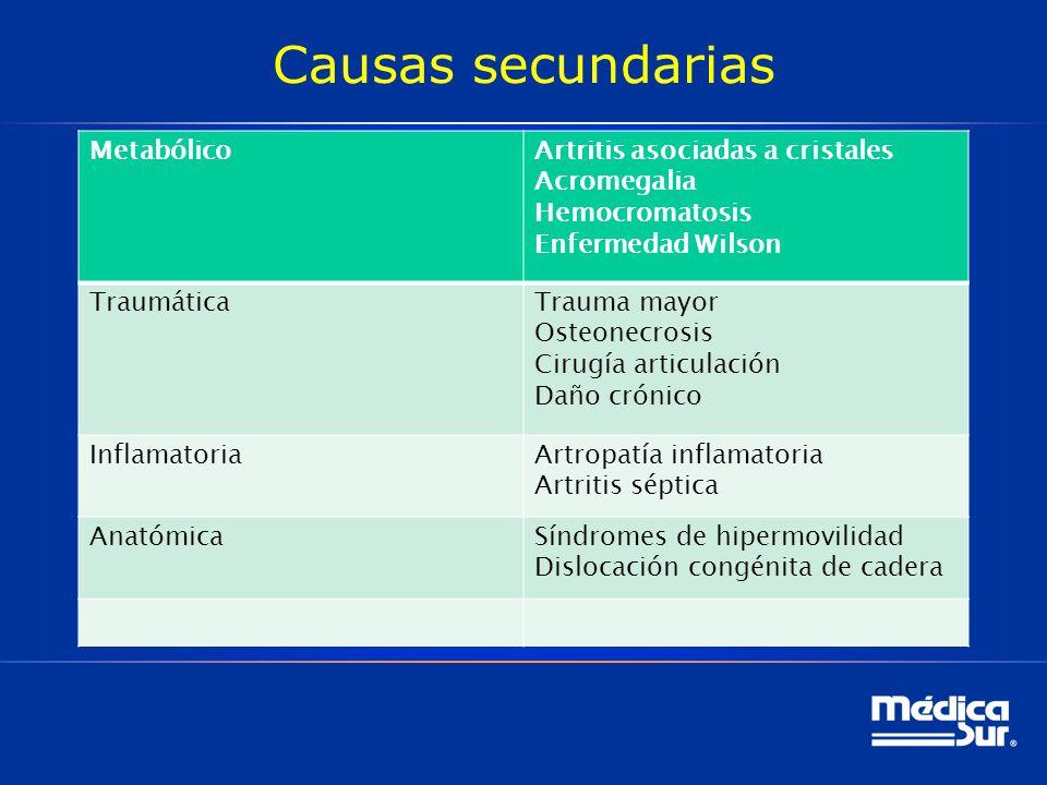Causas secundarias Metabólico Artritis asociadas a cristales