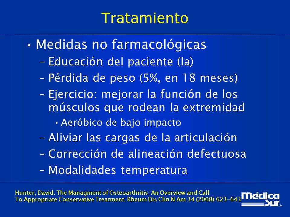 Tratamiento Medidas no farmacológicas Educación del paciente (Ia)