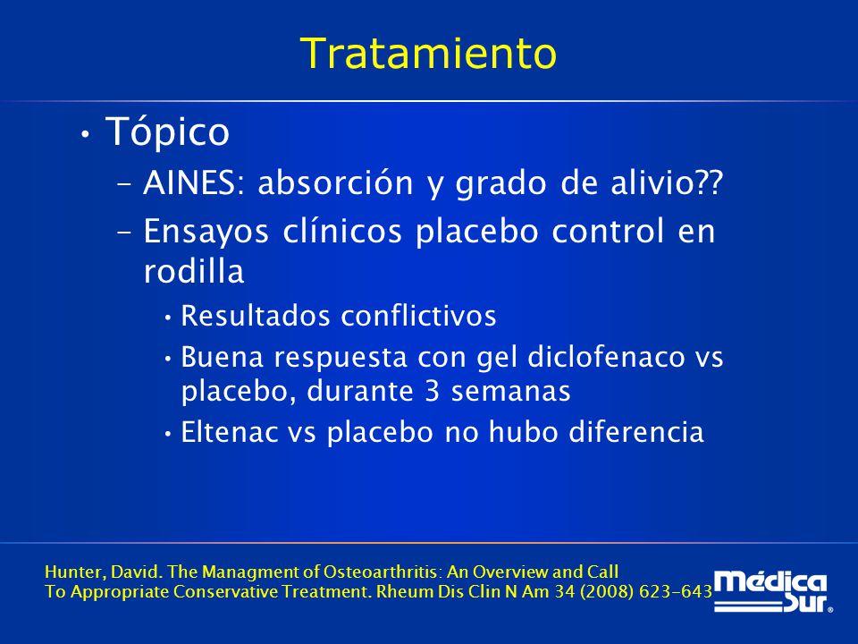 Tratamiento Tópico AINES: absorción y grado de alivio