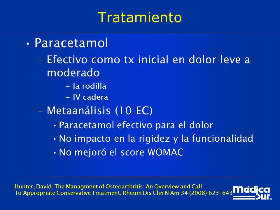 Tratamiento Paracetamol